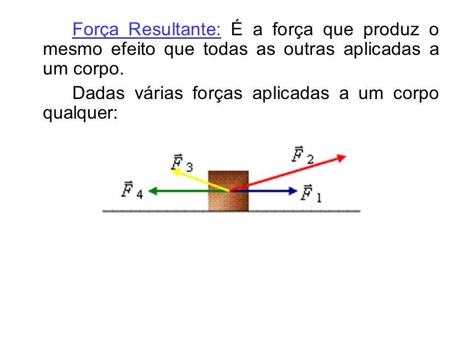 Força Resultante: É a força que produz o mesmo efeito que todas as outras aplicadas a um corpo.