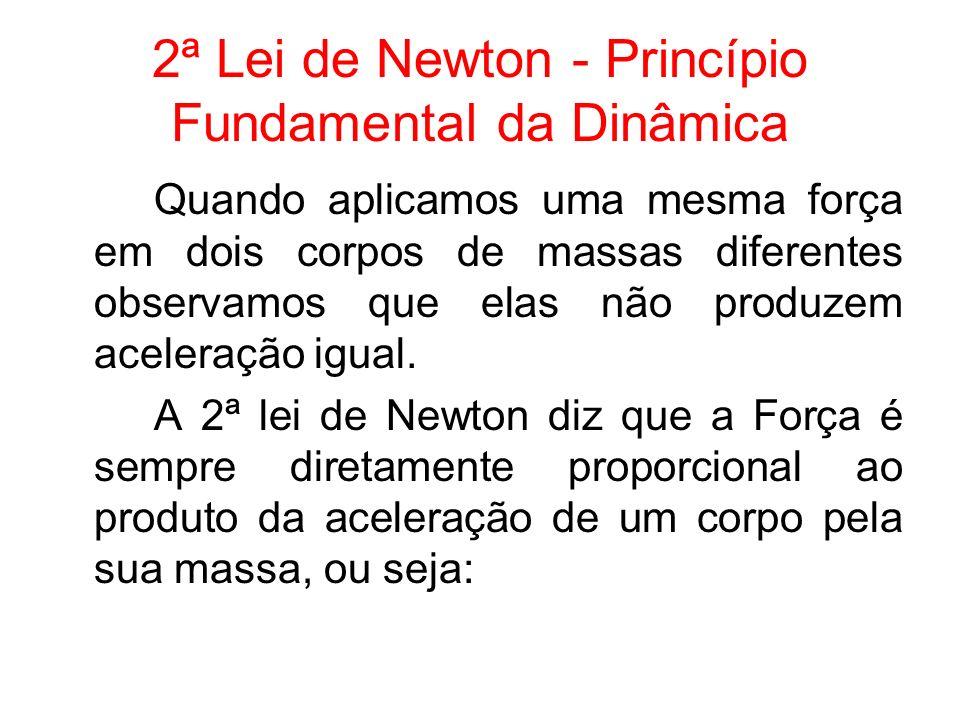 2ª Lei de Newton - Princípio Fundamental da Dinâmica