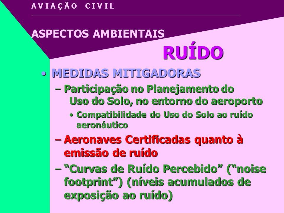 RUÍDO MEDIDAS MITIGADORAS