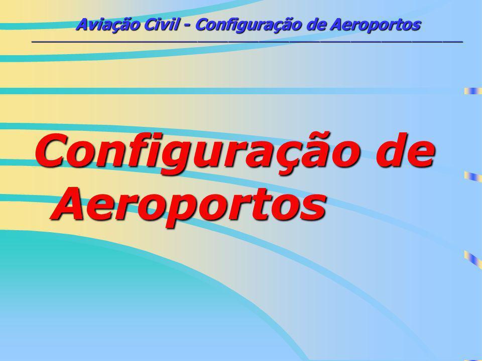 Configuração de Aeroportos