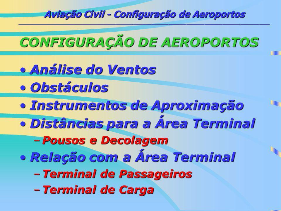 CONFIGURAÇÃO DE AEROPORTOS Análise do Ventos Obstáculos