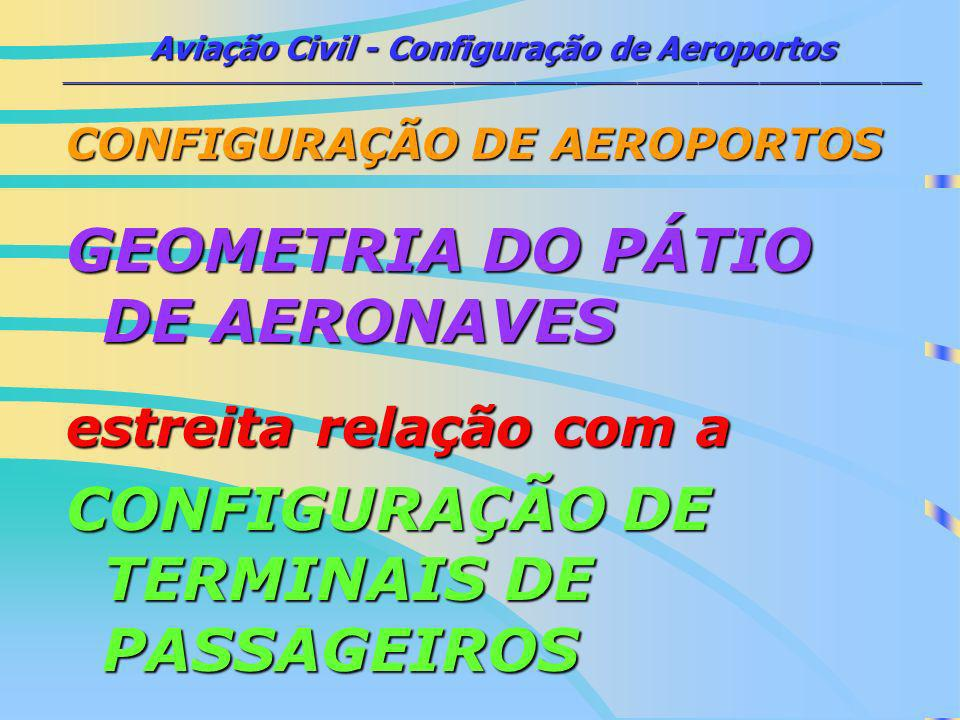GEOMETRIA DO PÁTIO DE AERONAVES