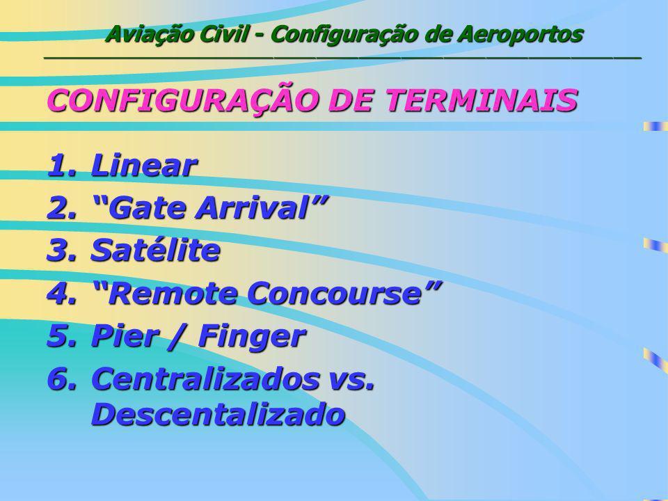 CONFIGURAÇÃO DE TERMINAIS Linear Gate Arrival Satélite