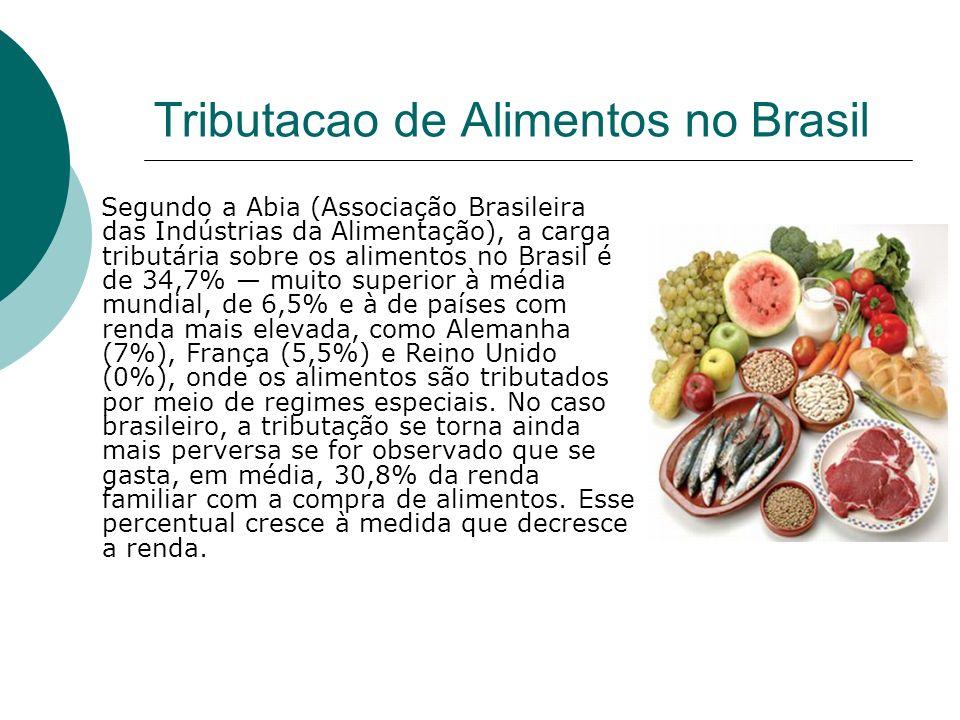 Tributacao de Alimentos no Brasil