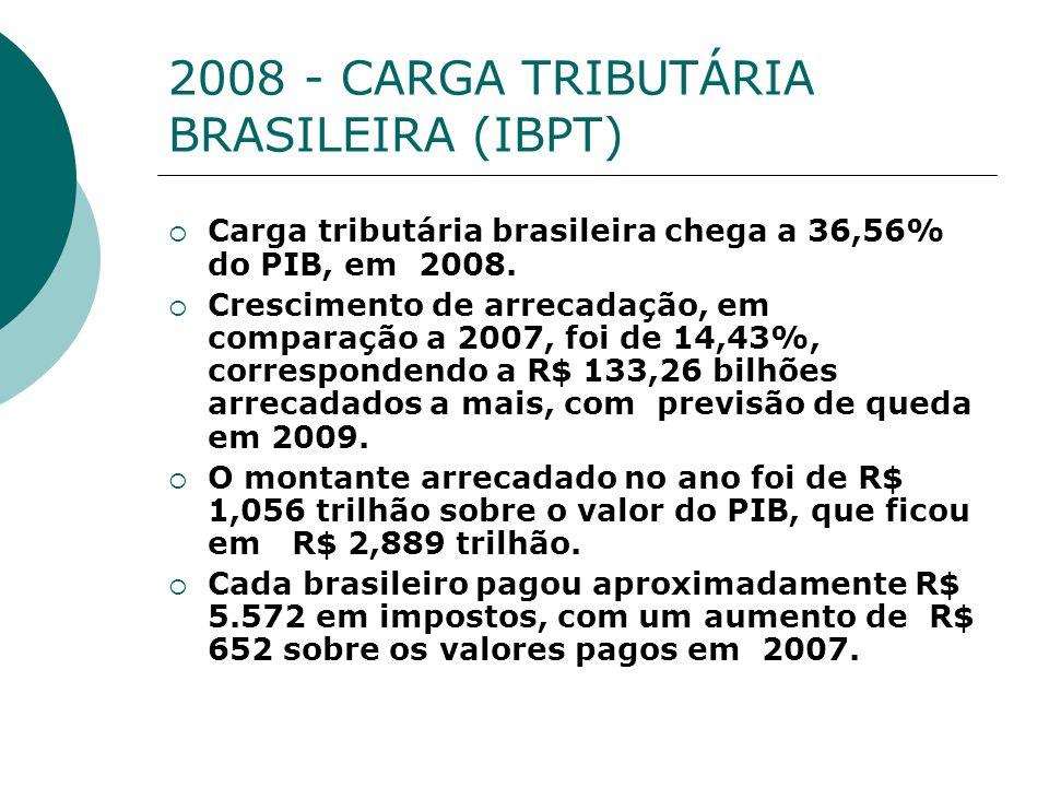2008 - CARGA TRIBUTÁRIA BRASILEIRA (IBPT)