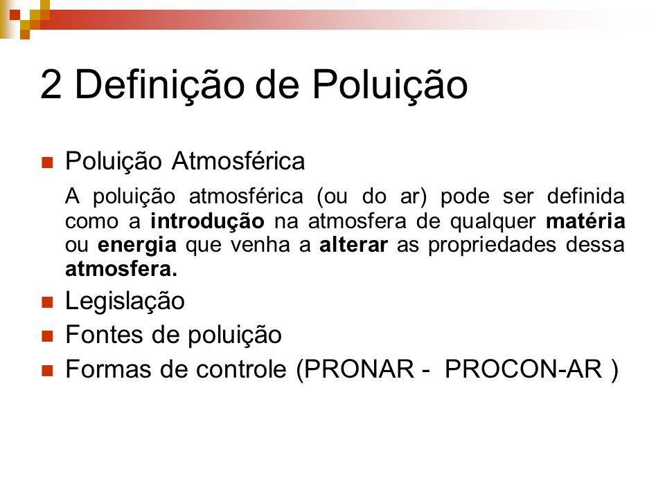 2 Definição de Poluição Poluição Atmosférica