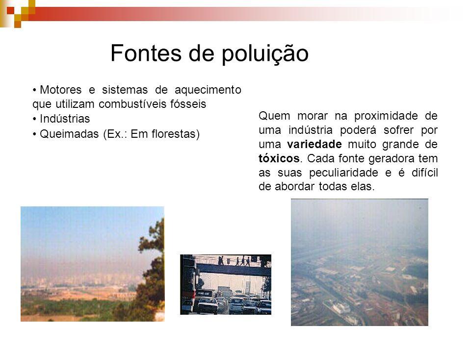 Fontes de poluição Motores e sistemas de aquecimento que utilizam combustíveis fósseis. Indústrias.
