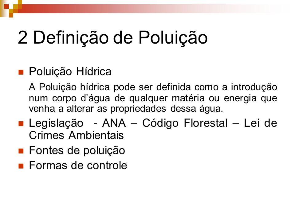 2 Definição de Poluição Poluição Hídrica