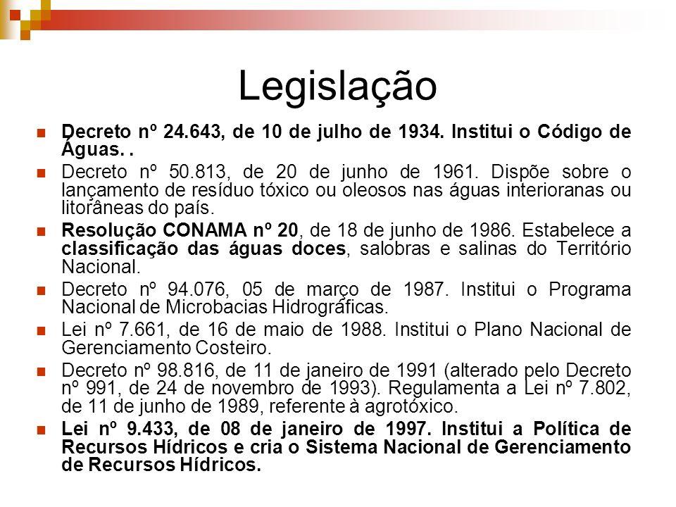 Legislação Decreto nº 24.643, de 10 de julho de 1934. Institui o Código de Águas. .