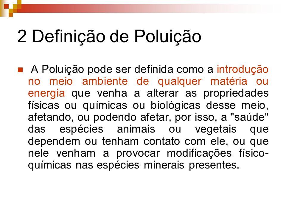 2 Definição de Poluição