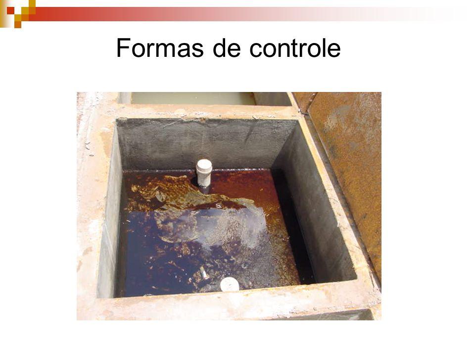 Formas de controle