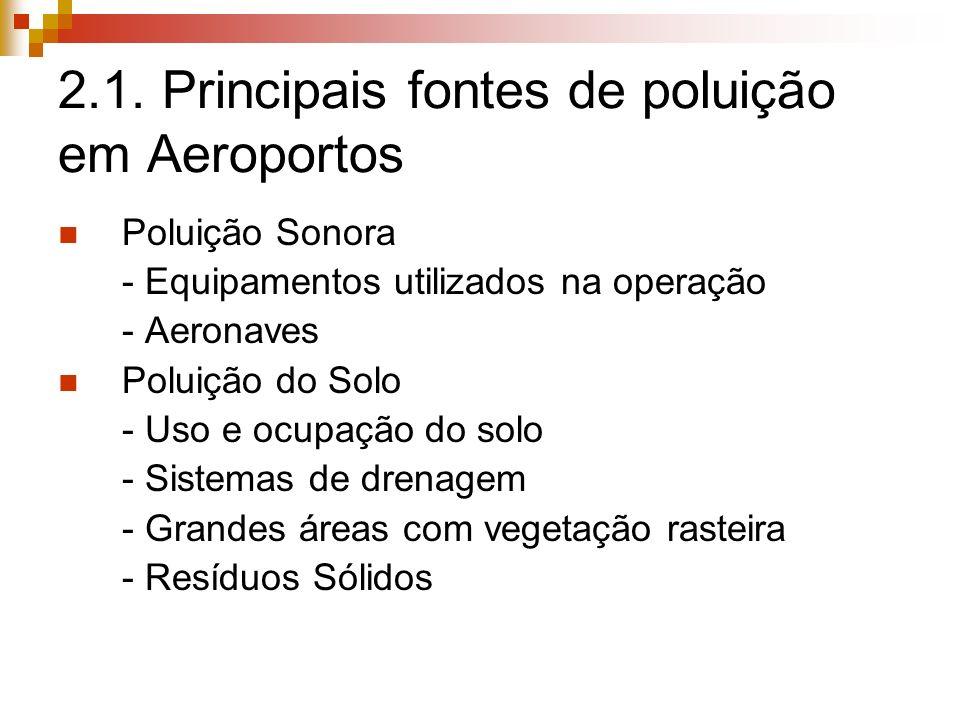 2.1. Principais fontes de poluição em Aeroportos