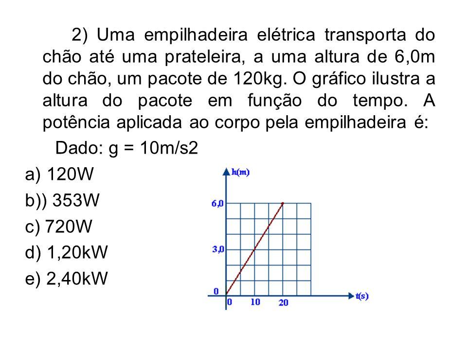 2) Uma empilhadeira elétrica transporta do chão até uma prateleira, a uma altura de 6,0m do chão, um pacote de 120kg. O gráfico ilustra a altura do pacote em função do tempo. A potência aplicada ao corpo pela empilhadeira é: