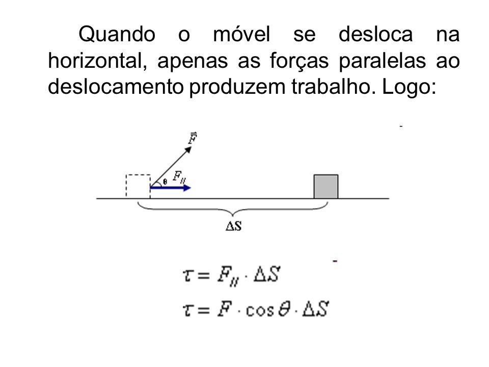 Quando o móvel se desloca na horizontal, apenas as forças paralelas ao deslocamento produzem trabalho.