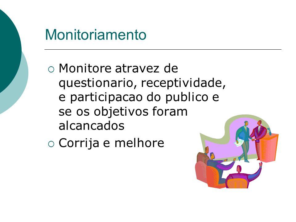 Monitoriamento Monitore atravez de questionario, receptividade, e participacao do publico e se os objetivos foram alcancados.
