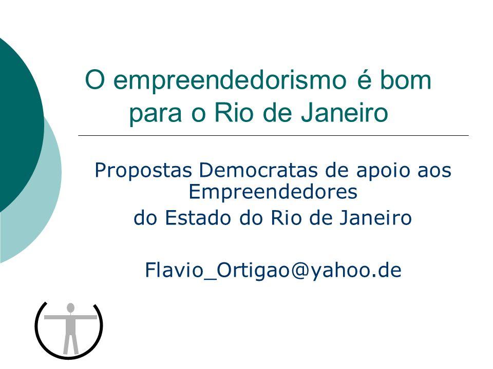 O empreendedorismo é bom para o Rio de Janeiro