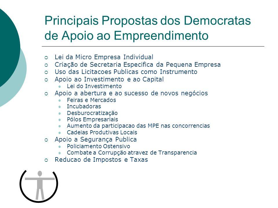 Principais Propostas dos Democratas de Apoio ao Empreendimento