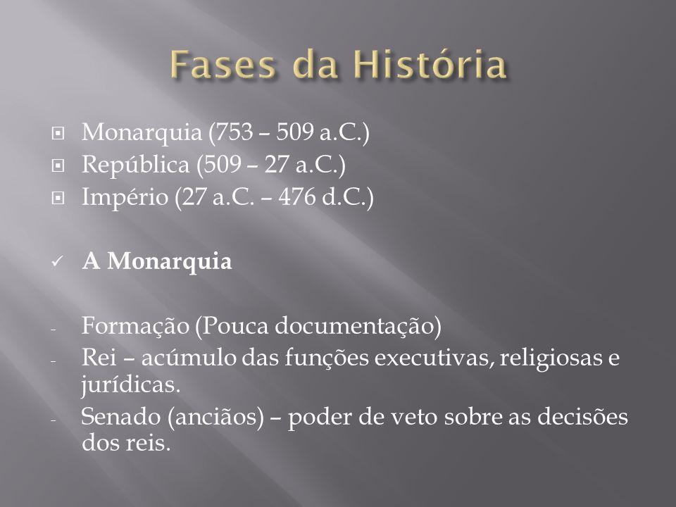 Fases da História Monarquia (753 – 509 a.C.) República (509 – 27 a.C.)
