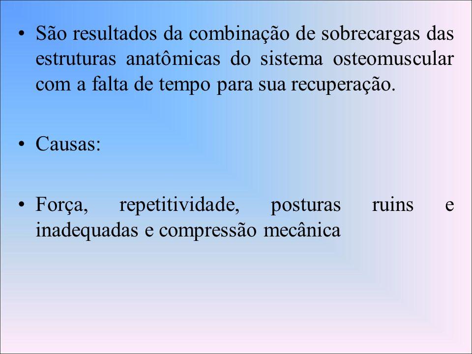 São resultados da combinação de sobrecargas das estruturas anatômicas do sistema osteomuscular com a falta de tempo para sua recuperação.