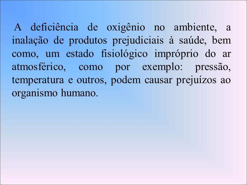 A deficiência de oxigênio no ambiente, a inalação de produtos prejudiciais à saúde, bem como, um estado fisiológico impróprio do ar atmosférico, como por exemplo: pressão, temperatura e outros, podem causar prejuízos ao organismo humano.