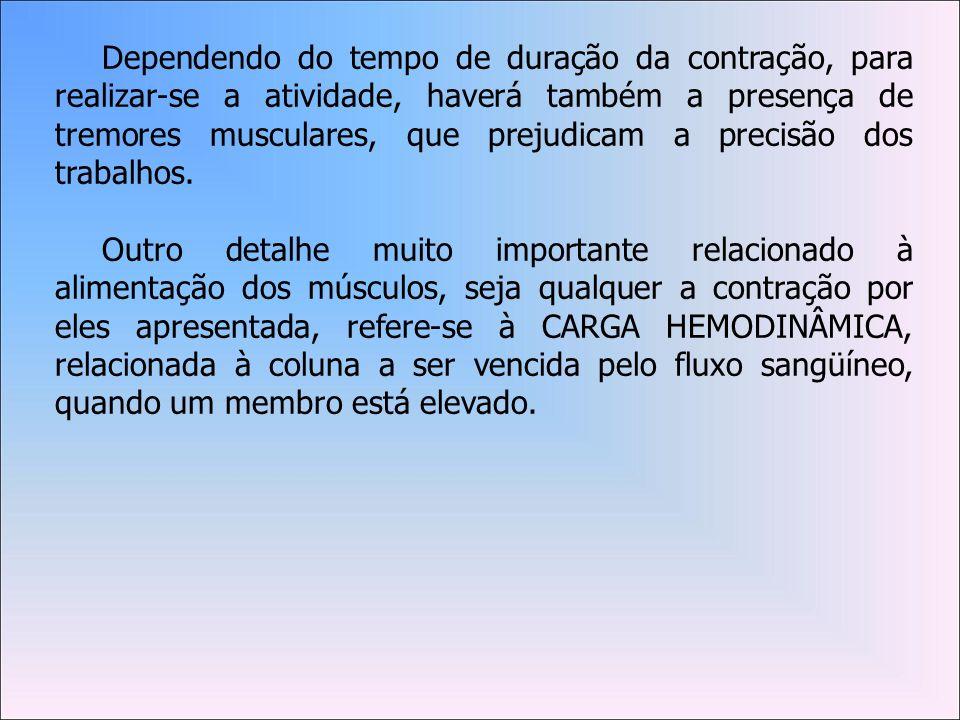 Dependendo do tempo de duração da contração, para realizar-se a atividade, haverá também a presença de tremores musculares, que prejudicam a precisão dos trabalhos.