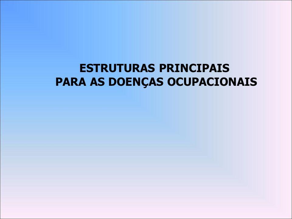 ESTRUTURAS PRINCIPAIS PARA AS DOENÇAS OCUPACIONAIS