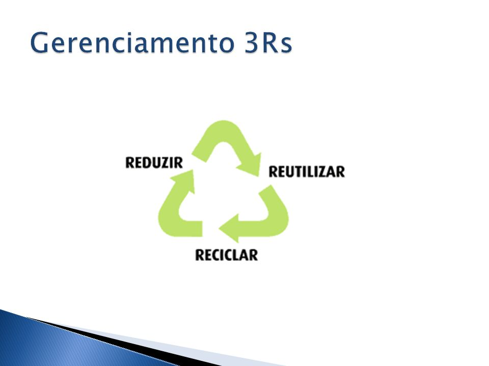 Gerenciamento 3Rs