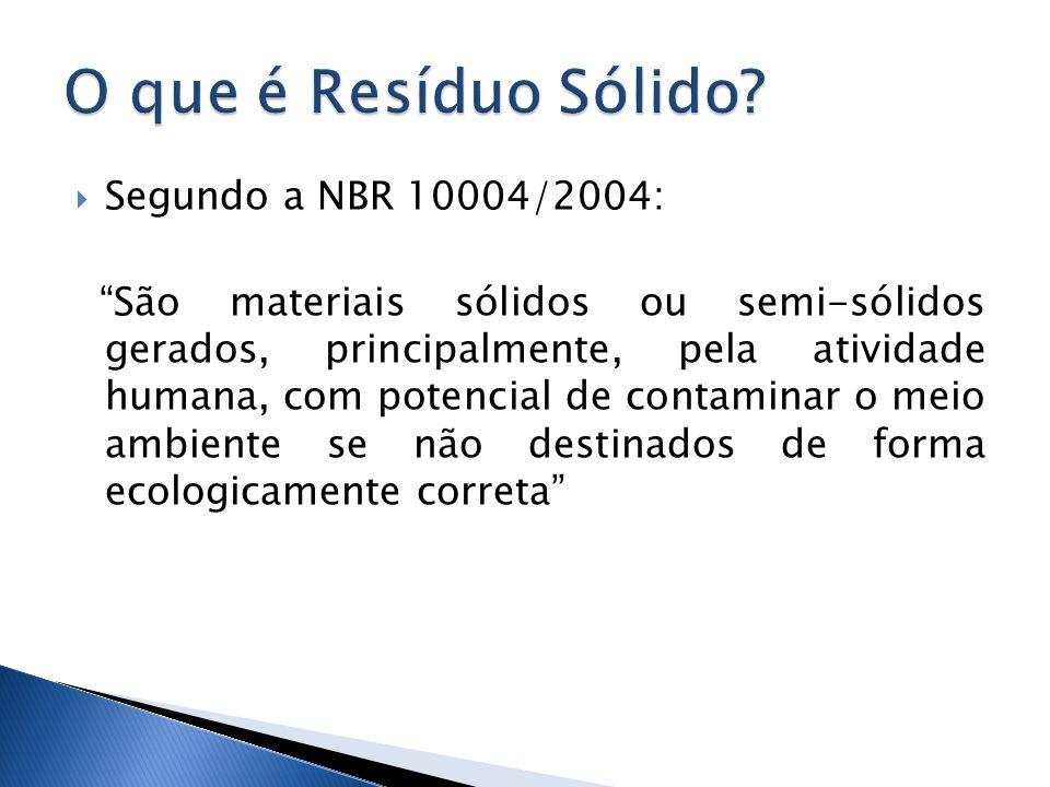 O que é Resíduo Sólido Segundo a NBR 10004/2004: