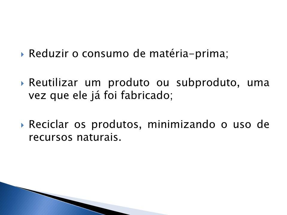 Reduzir o consumo de matéria-prima;