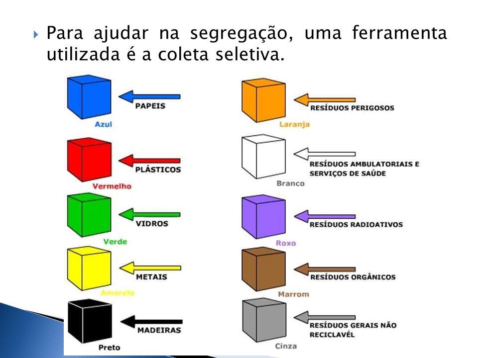 Para ajudar na segregação, uma ferramenta utilizada é a coleta seletiva.