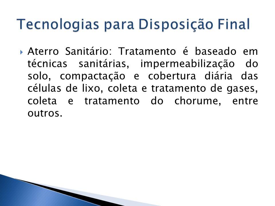 Tecnologias para Disposição Final