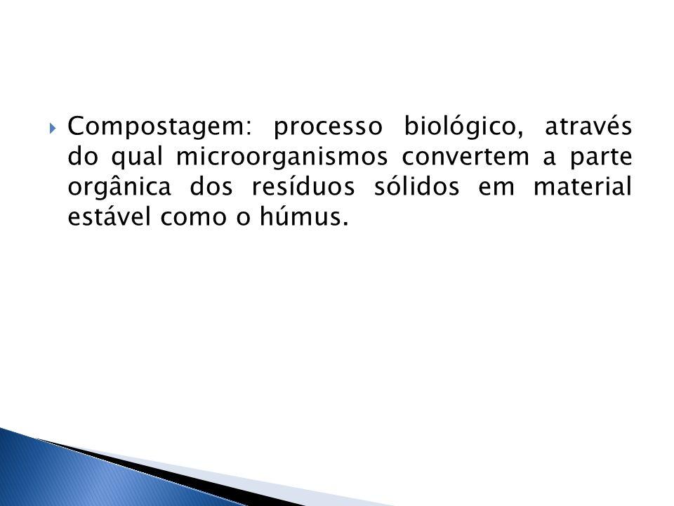 Compostagem: processo biológico, através do qual microorganismos convertem a parte orgânica dos resíduos sólidos em material estável como o húmus.