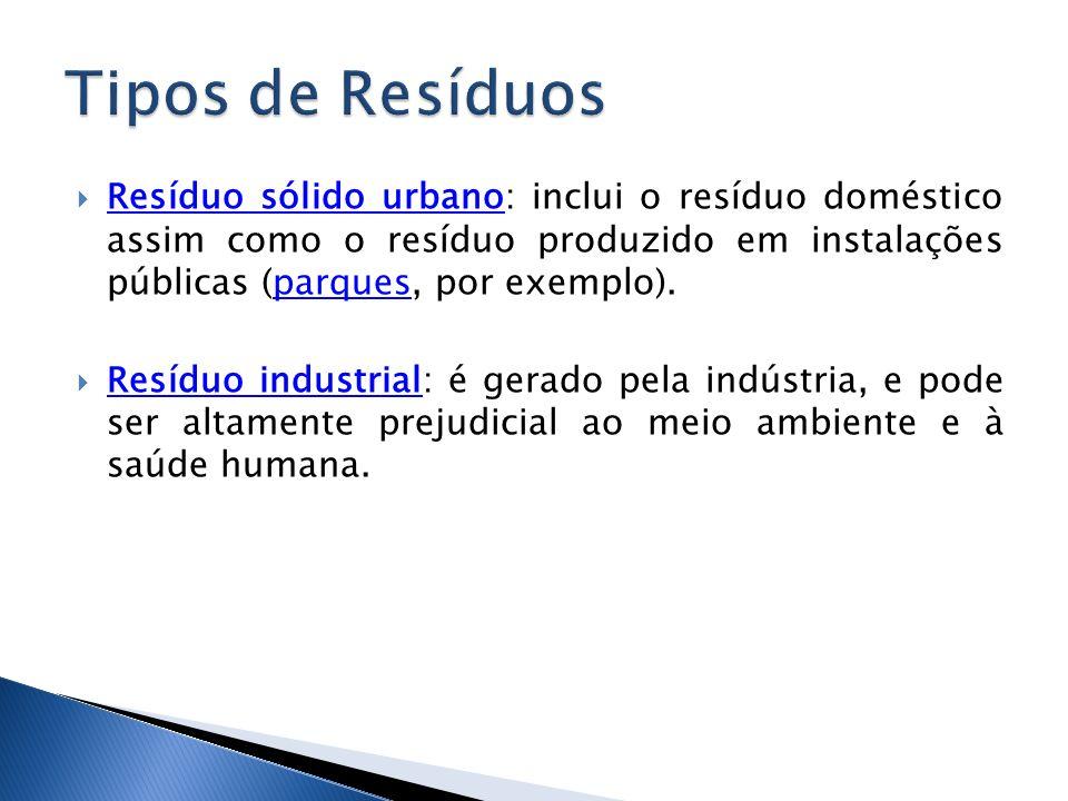 Tipos de Resíduos Resíduo sólido urbano: inclui o resíduo doméstico assim como o resíduo produzido em instalações públicas (parques, por exemplo).