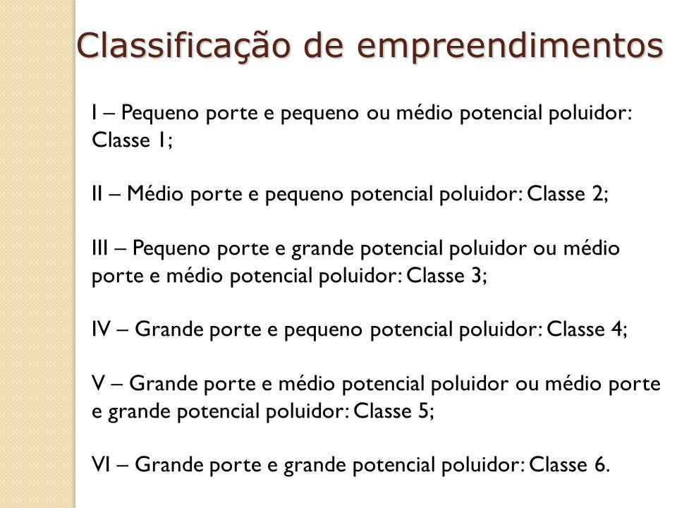 Classificação de empreendimentos