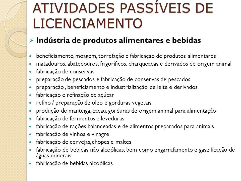 ATIVIDADES PASSÍVEIS DE LICENCIAMENTO