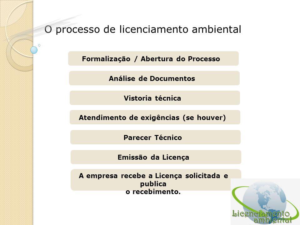 O processo de licenciamento ambiental