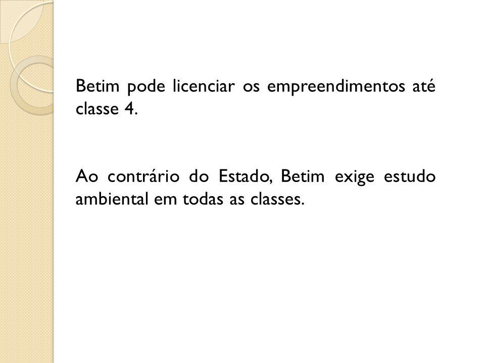 Betim pode licenciar os empreendimentos até classe 4.