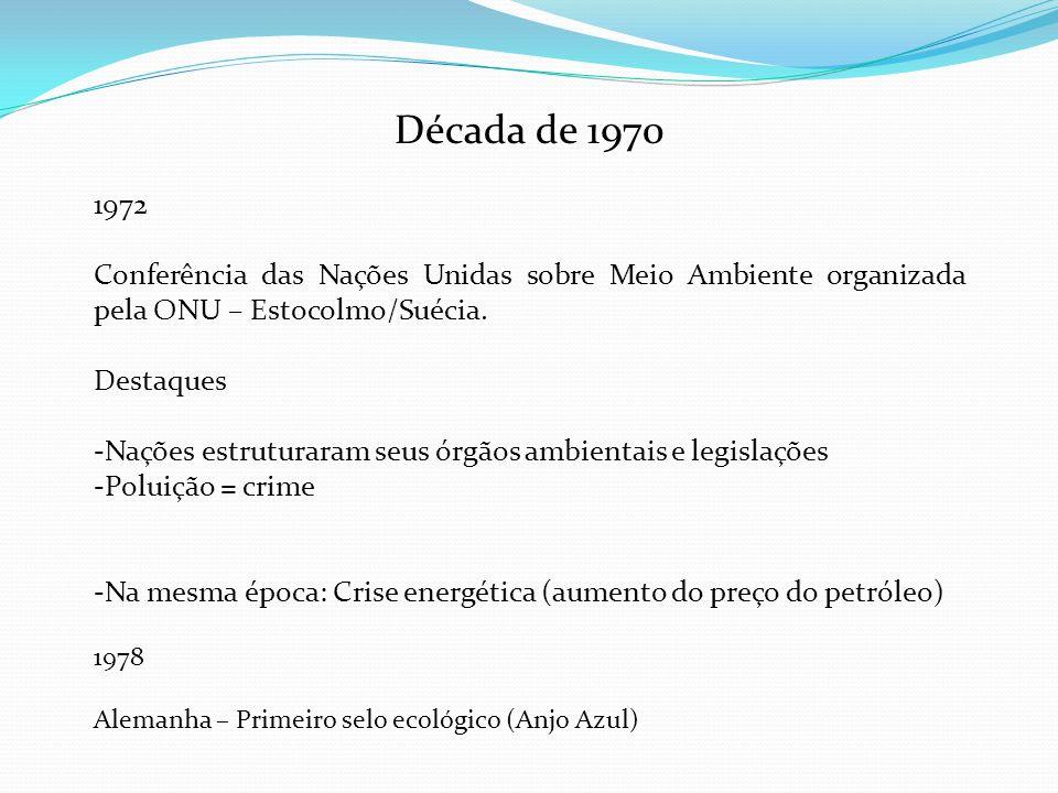 Década de 1970 1972. Conferência das Nações Unidas sobre Meio Ambiente organizada pela ONU – Estocolmo/Suécia.