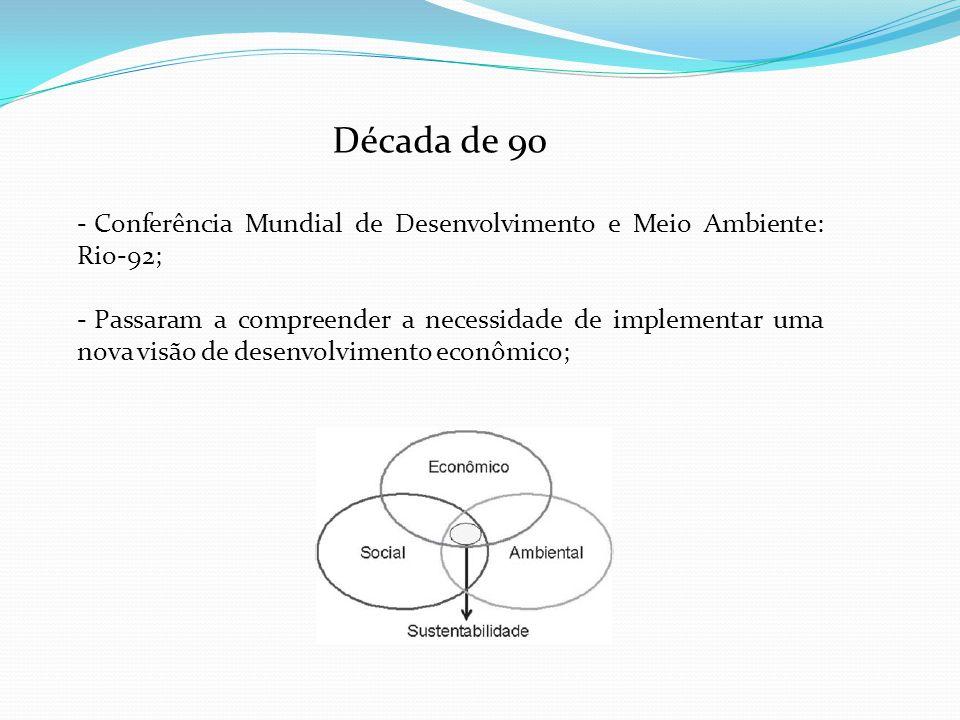 Década de 90 Conferência Mundial de Desenvolvimento e Meio Ambiente: Rio-92;