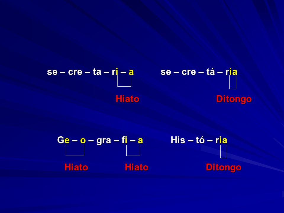 se – cre – ta – ri – a se – cre – tá – ria Hiato Ditongo
