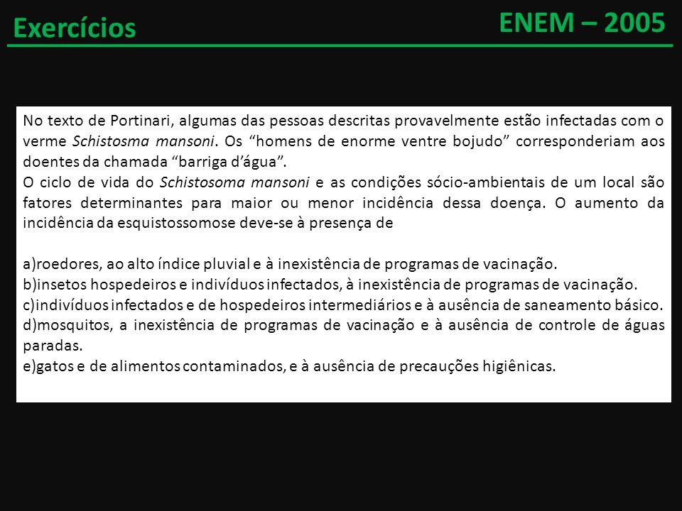 ENEM – 2005 Exercícios.
