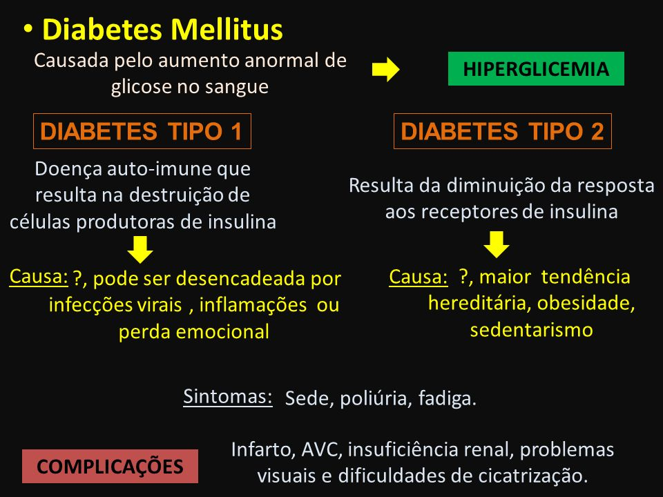 Diabetes Mellitus DIABETES TIPO 1 DIABETES TIPO 2