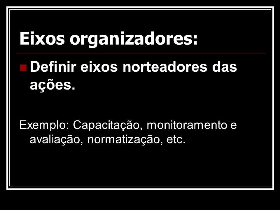 Eixos organizadores: Definir eixos norteadores das ações.