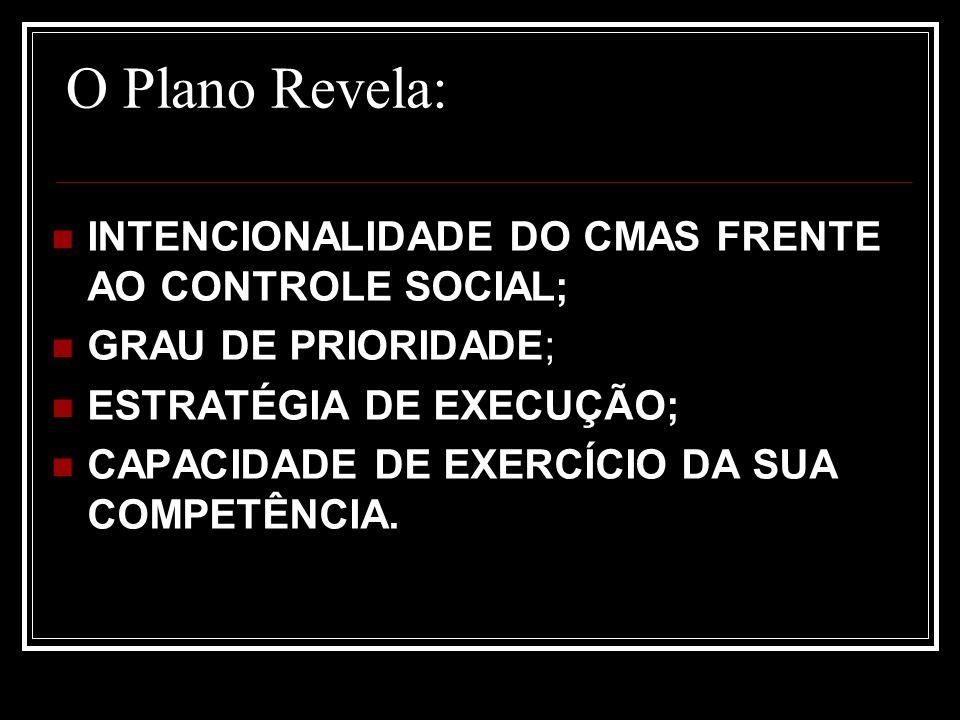 O Plano Revela: INTENCIONALIDADE DO CMAS FRENTE AO CONTROLE SOCIAL;