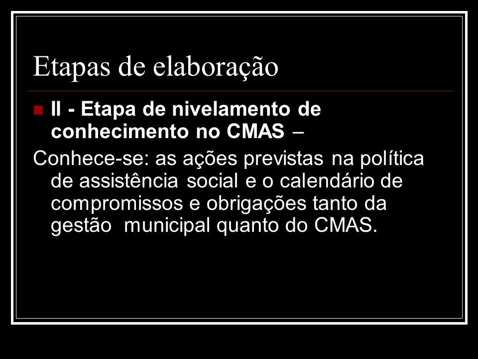 Etapas de elaboraçãoII - Etapa de nivelamento de conhecimento no CMAS –