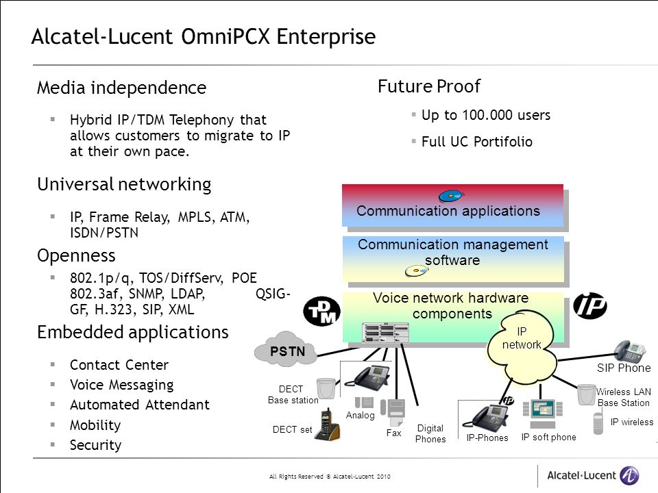 Alcatel-Lucent OmniPCX Enterprise