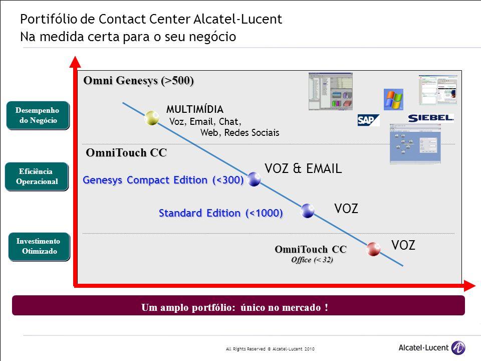 Portifólio de Contact Center Alcatel-Lucent Na medida certa para o seu negócio