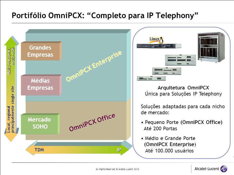 Portifólio OmniPCX: Completo para IP Telephony