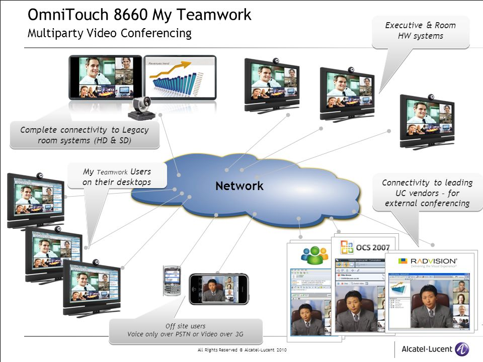 OmniTouch 8660 My Teamwork Multiparty Video Conferencing