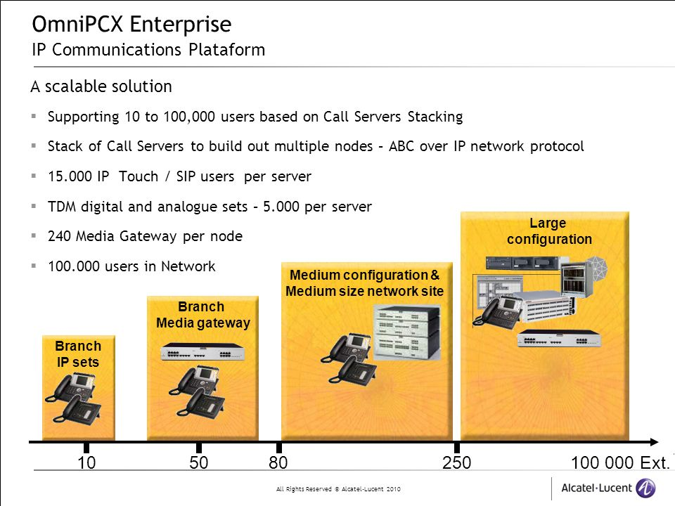 OmniPCX Enterprise IP Communications Plataform